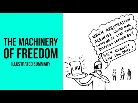 The Machinery Of Freedom: Illustrated Summary thumbnail